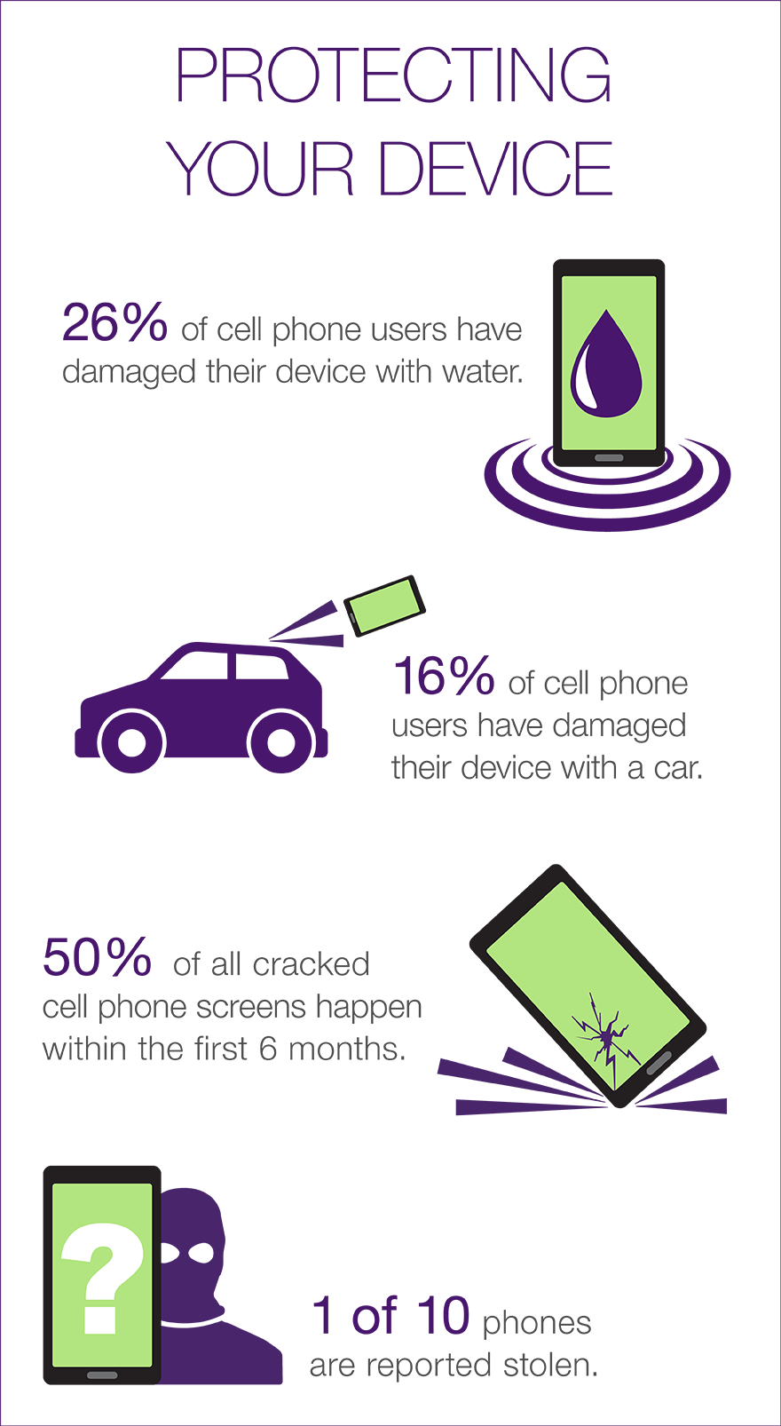Damaged Lost Device Infographic.png