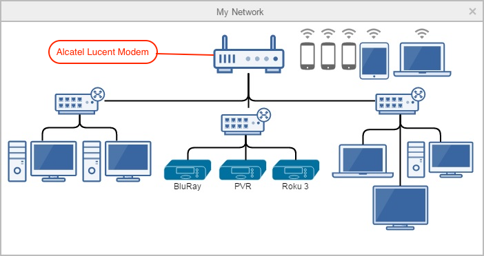 Solved: I want to more Lan Ports working - TELUS Neighbourhood