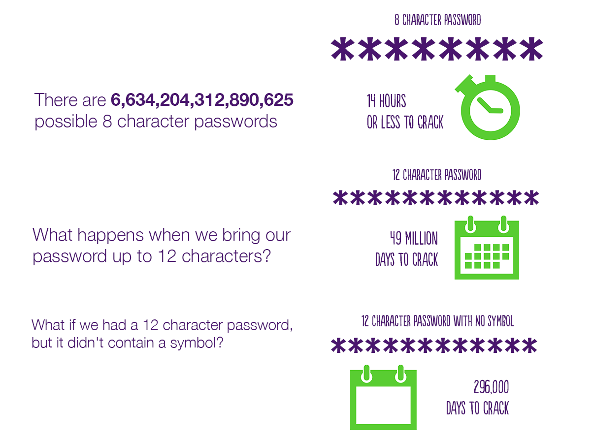 PasswordGraphic_TELUS2.png