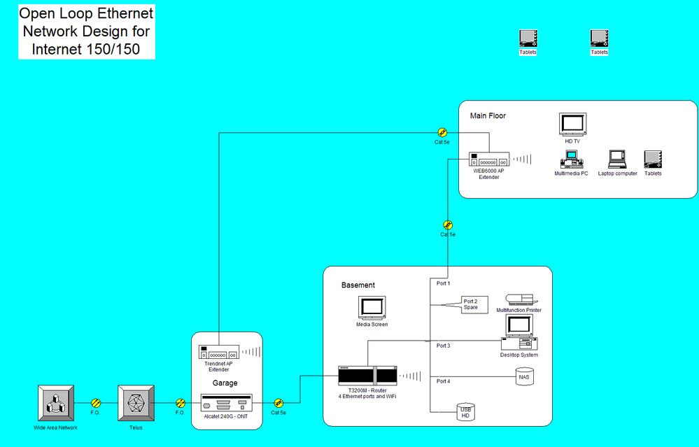 My fibre internet install photos and diagram