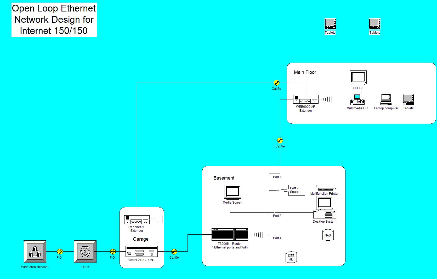 split cat5 diagram best wiring library Cat5 Wall Outlet my fibre internet 150 150 install photos and diagram telus neighbourhood