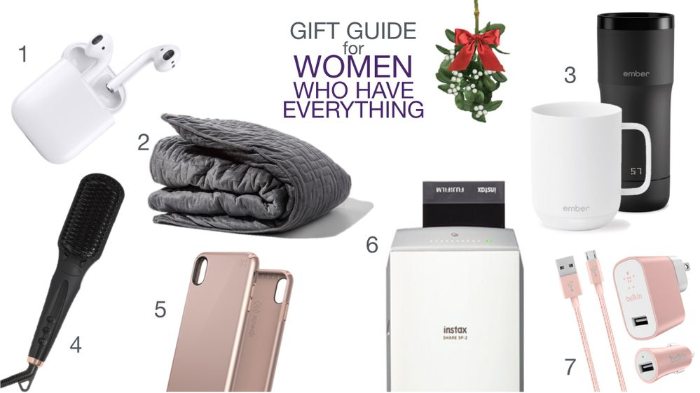 Womens Gift Guide.jpg
